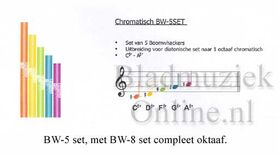 Boomwhaker BW-5 set of 5 chromatic