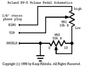 Roland EV-5 volume pedaal